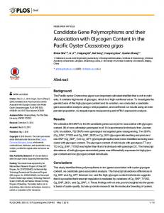 Candidate Gene Polymorphisms and their