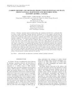 carbon dioxide and methane production potentials of peats from ...