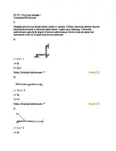 CE 371- Structural Analysis I Homework #3 Solutions 9. Classify ...