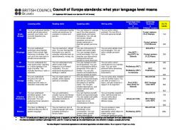 CEFR - IELTS & Cambridge ESOL table