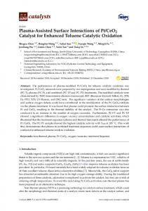 CeO2 Catalyst for ... - MDPI