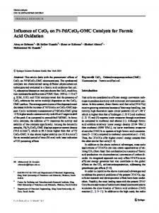 CeO2-OMC Catalysts for Formic Acid