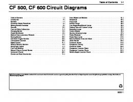 CF 500, CF 600 Circuit Diagrams