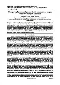 Changes in pigments and photosynthetic parameters ... - IOSR journals