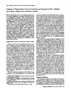 Changes in Plasma Amino Acid Concentrations in ... - Clinical Chemistry