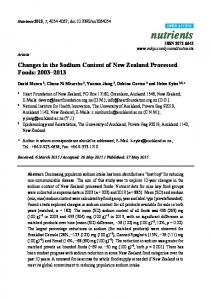 Changes in the Sodium Content of New Zealand Processed Foods ...