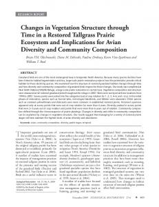Changes in Vegetation Structure through Time in a Restored Tallgrass