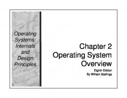 Chapter 2 Operating System Overview Roadmap