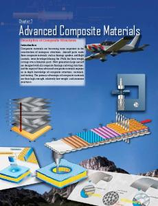 Chapter 7: Advanced Composite Material