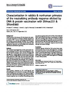 Characterization in rabbits & nonhuman primates of the ... - Springer Link