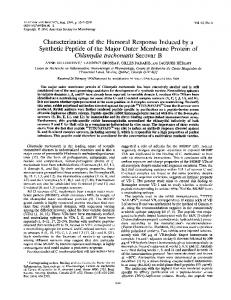 Characterization of the humoral response induced by a synthetic ...