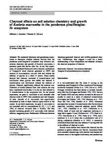 Charcoal effects on soil solution chemistry and growth ... - Springer Link