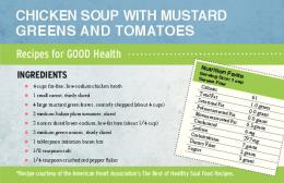 CHICKEN SOUP WITH MUSTARD GREENS AND TOMATOES