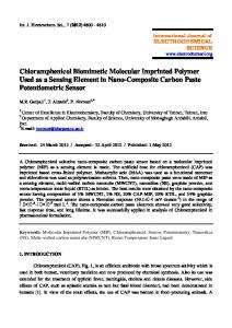 Chloramphenicol Biomimetic Molecular Imprinted Polymer Used as ...