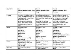 Class Y2/Y1 Term 1 History/ Geography focus ... - Thornhill Primary