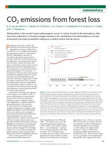 CO2 emissions from forest loss