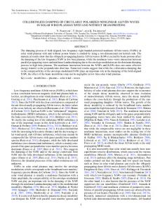 collisionless damping of circularly polarized nonlinear ... - IOPscience