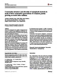 Community structure and diversity of endophytic ...