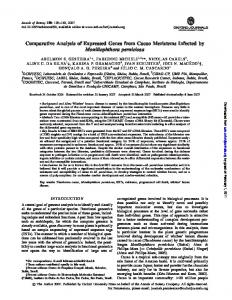 Comparative Analysis of Expressed Genes from