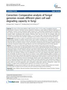 Comparative analysis of fungal genomes reveals ... - BMC Genomics