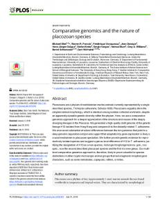 Comparative genomics and the nature of placozoan species - PLOS