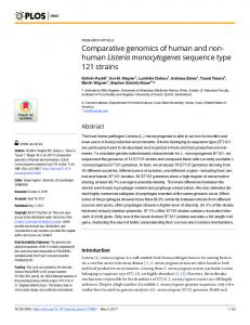 Comparative genomics of human and non-human Listeria ... - PLOS