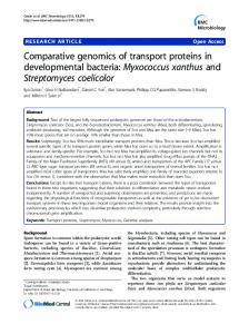 Comparative genomics of transport proteins in ... - BioMedSearch
