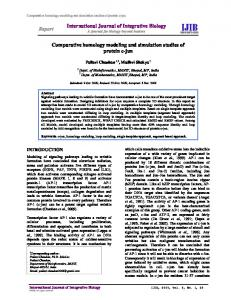 Comparative homology modeling and simulation studies of