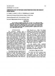 comparative study of protease characterization in ...