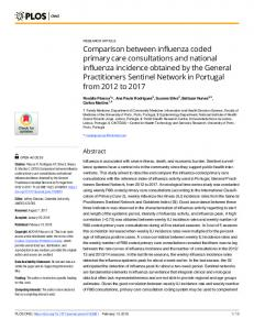 Comparison between influenza coded primary care consultations and ...