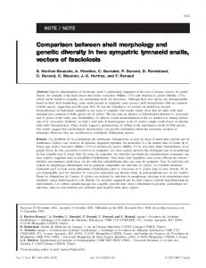 Comparison between shell morphology and genetic ... - Mivegec - IRD