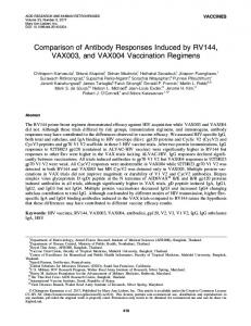 Comparison of Antibody Responses Induced by RV144, VAX003, and ...