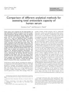 Comparison of different analytical methods for