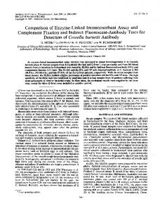 Comparison of Enzyme-Linked Immunosorbent Assay and ...