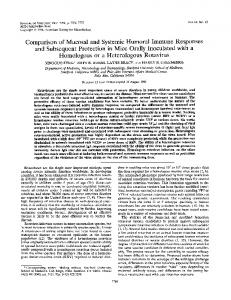Comparison of Mucosal and Systemic Humoral Immune Responses ...