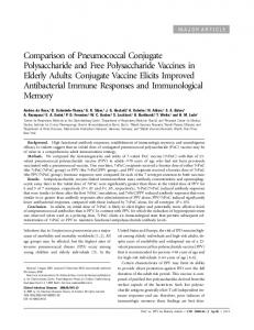 Comparison of Pneumococcal Conjugate Polysaccharide and Free ...