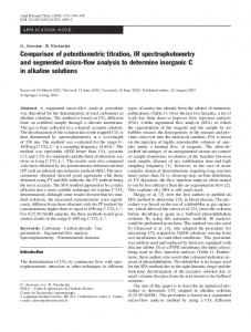 Comparison of potentiometric titration, IR spectrophotometry and