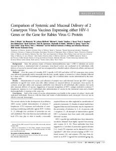 Comparison of Systemic and Mucosal Delivery of 2 Canarypox Virus ...