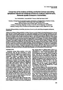 Comparison of the incidence of sibling cannibalism between male ...