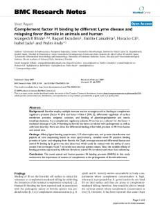 Complement factor H binding by different Lyme disease and relapsing