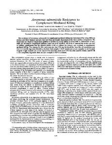 Complement-Mediated Killing - Europe PMC