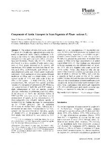 Components of auxin transport in stem segments of - Springer Link