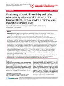 Consistency of aortic distensibility and pulse wave ... - BioMedSearch