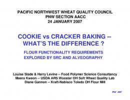 COOKIE vs CRACKER BAKING -- WHAT'S THE ...