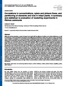 Correlations in concentrations, xylem and phloem ...