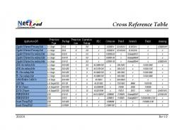 CROSS REFERENCE INDEX - Performance Oil Store - MAFIADOC COM