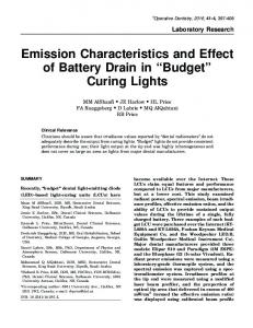 Curing Lights - Operative Dentistry