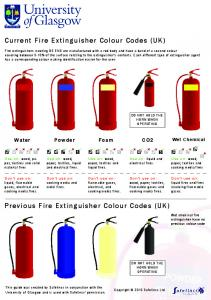 Mongoose car wiring colour codes mafiadoc current fire extinguisher colour codes uk university of glasgow sciox Choice Image