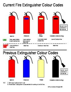 Mongoose car wiring colour codes mafiadoc current fire extinguisher colour codes university of glasgow sciox Choice Image