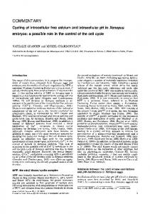 Cycling of intracellular free calcium and intracellular pH in Xenopus ...
